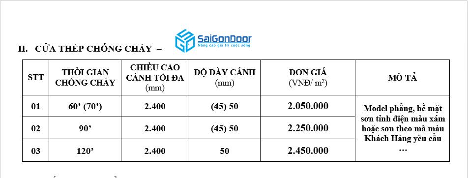 Bảng báo giá cửa thép chống cháy của SaiGonDoor