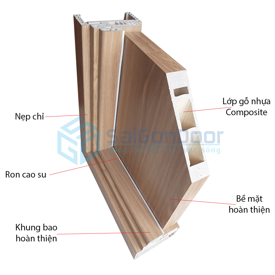Cấu tạo cửa nhựa gỗ cao cấp của SaiGonDoor